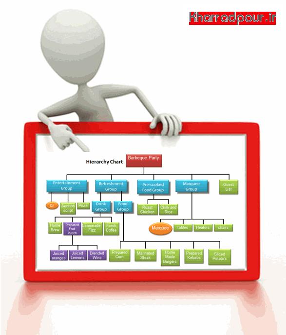 فصل ٣:(فرآیند٢: هدایت پروژه-تصویب مرحله یا برنامه اصلاحی)(پادکست)