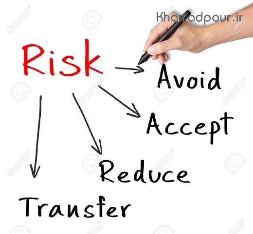 4 راه مواجهه با ریسک های منفی(پادکست)