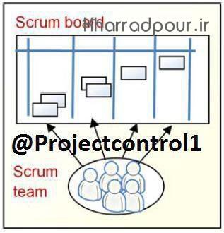اسکرام و تیم های فراوظیفه ای(پادکست)