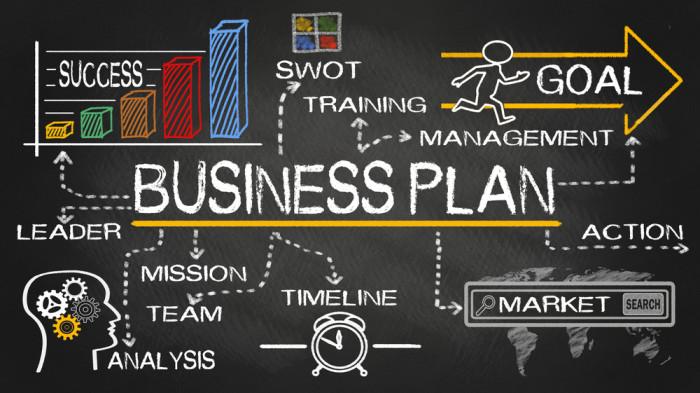 طرح کسب و کار (Business Plan) (پادکست)