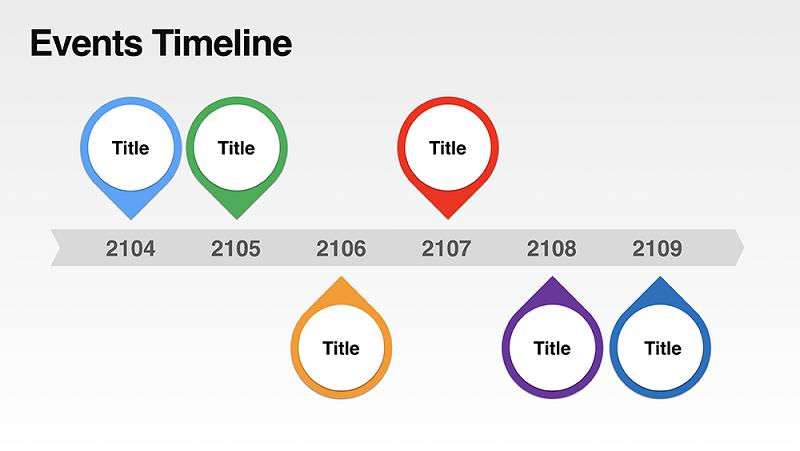 نمایه Timeline