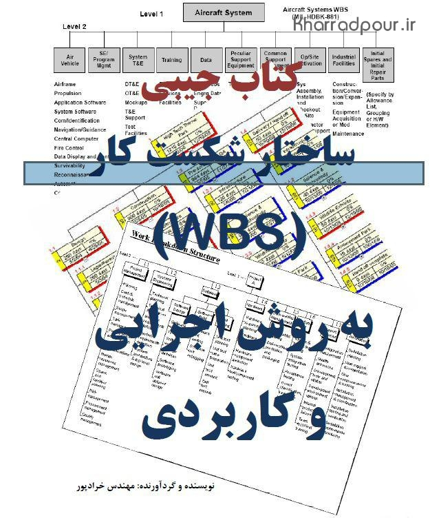 WBS BOOK