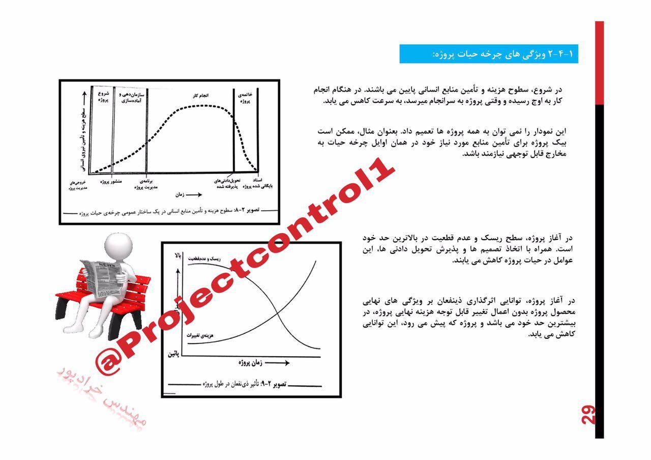 چرخه حیات پروژه (پادکست)