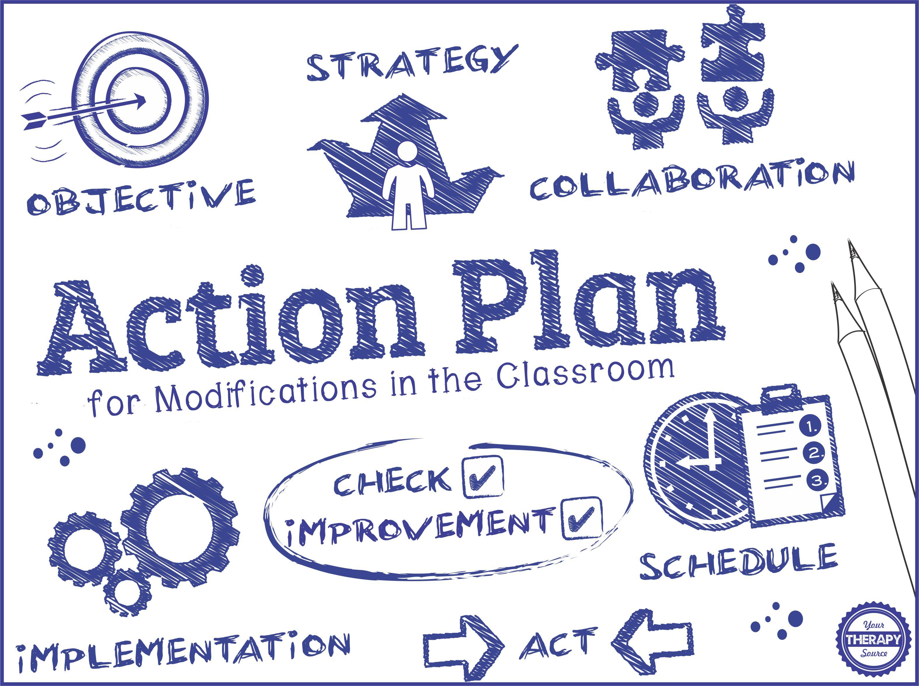 تفاوت  Re-Schedule,Re-Plan,Action-Plan,Catch up-Plan (پادکست)